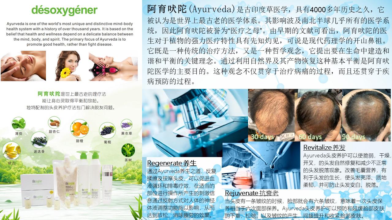 Desoxygener Ayurvedic System 1 Shampoo 300ml DHT Cleanser Rambut kulit berminyak gugur kelemumur